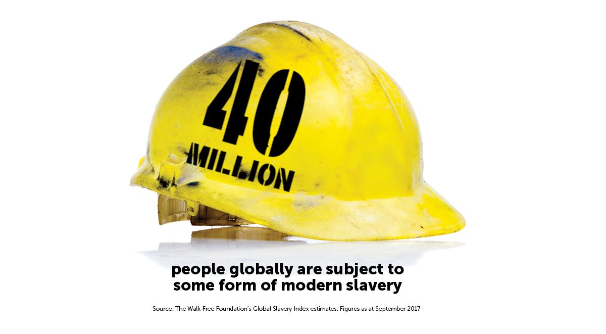 Modern Slavery Statistic